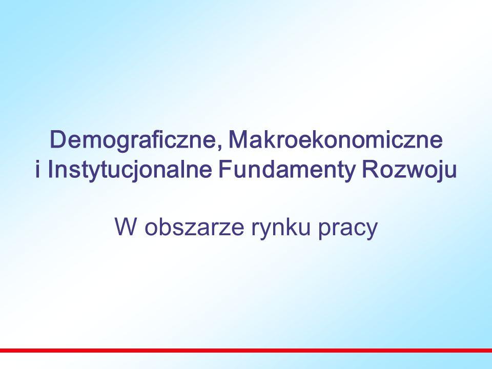 Demograficzne, Makroekonomiczne i Instytucjonalne Fundamenty Rozwoju W obszarze rynku pracy