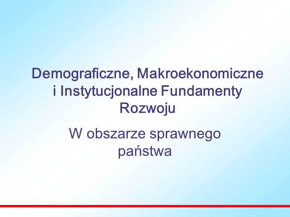 Demograficzne, Makroekonomiczne i Instytucjonalne Fundamenty Rozwoju W obszarze sprawnego państwa