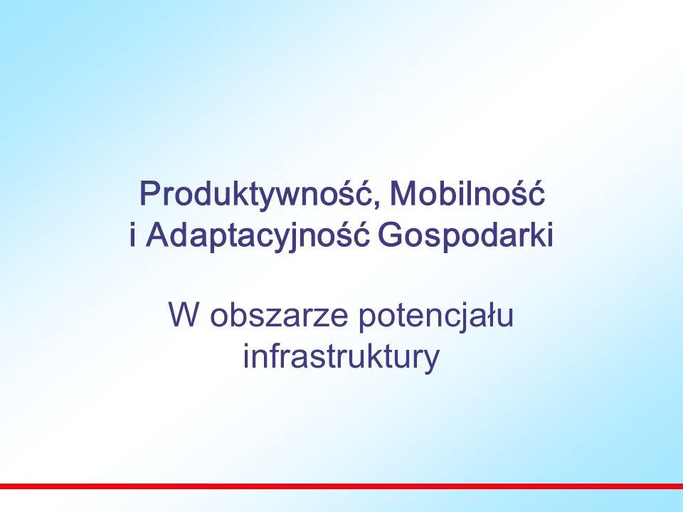 Produktywność, Mobilność i Adaptacyjność Gospodarki W obszarze potencjału infrastruktury
