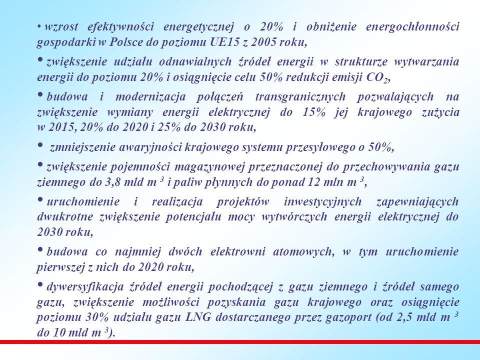 wzrost efektywności energetycznej o 20% i obniżenie energochłonności gospodarki w Polsce do poziomu UE15 z 2005 roku, zwiększenie udziału odnawialnych źródeł energii w strukturze wytwarzania energii do poziomu 20% i osiągnięcie celu 50% redukcji emisji CO 2, budowa i modernizacja połączeń transgranicznych pozwalających na zwiększenie wymiany energii elektrycznej do 15% jej krajowego zużycia w 2015, 20% do 2020 i 25% do 2030 roku, zmniejszenie awaryjności krajowego systemu przesyłowego o 50%, zwiększenie pojemności magazynowej przeznaczonej do przechowywania gazu ziemnego do 3,8 mld m 3 i paliw płynnych do ponad 12 mln m 3, uruchomienie i realizacja projektów inwestycyjnych zapewniających dwukrotne zwiększenie potencjału mocy wytwórczych energii elektrycznej do 2030 roku, budowa co najmniej dwóch elektrowni atomowych, w tym uruchomienie pierwszej z nich do 2020 roku, dywersyfikacja źródeł energii pochodzącej z gazu ziemnego i źródeł samego gazu, zwiększenie możliwości pozyskania gazu krajowego oraz osiągnięcie poziomu 30% udziału gazu LNG dostarczanego przez gazoport (od 2,5 mld m 3 do 10 mld m 3 ).