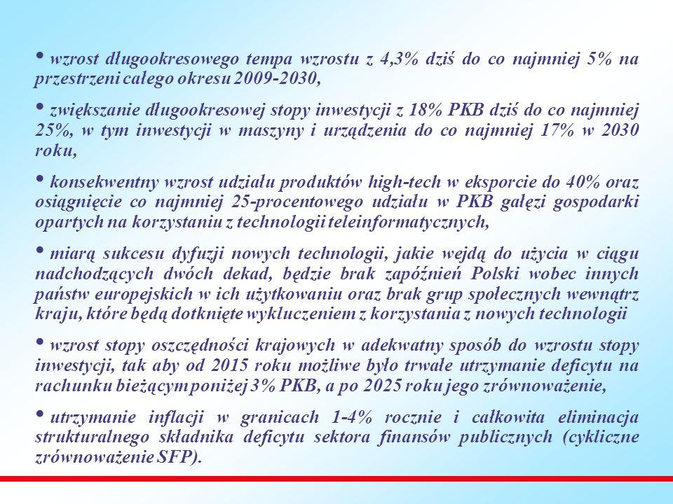 Demograficzne, Makroekonomiczne i Instytucjonalne Fundamenty Rozwoju W obszarze sytuacji demograficznej