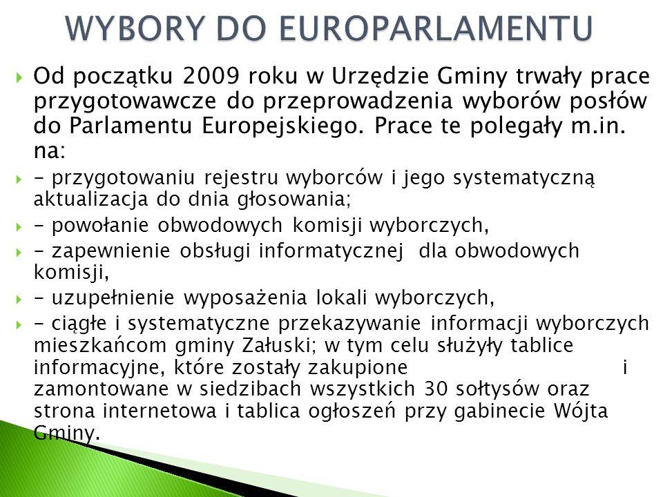  Od początku 2009 roku w Urzędzie Gminy trwały prace przygotowawcze do przeprowadzenia wyborów posłów do Parlamentu Europejskiego.