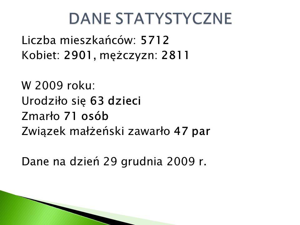 Liczba mieszkańców: 5712 Kobiet: 2901, mężczyzn: 2811 W 2009 roku: Urodziło się 63 dzieci Zmarło 71 osób Związek małżeński zawarło 47 par Dane na dzień 29 grudnia 2009 r.