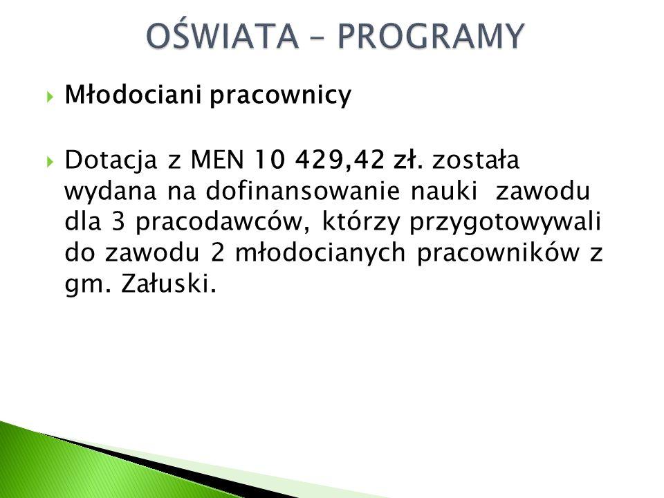  Młodociani pracownicy  Dotacja z MEN 10 429,42 zł.