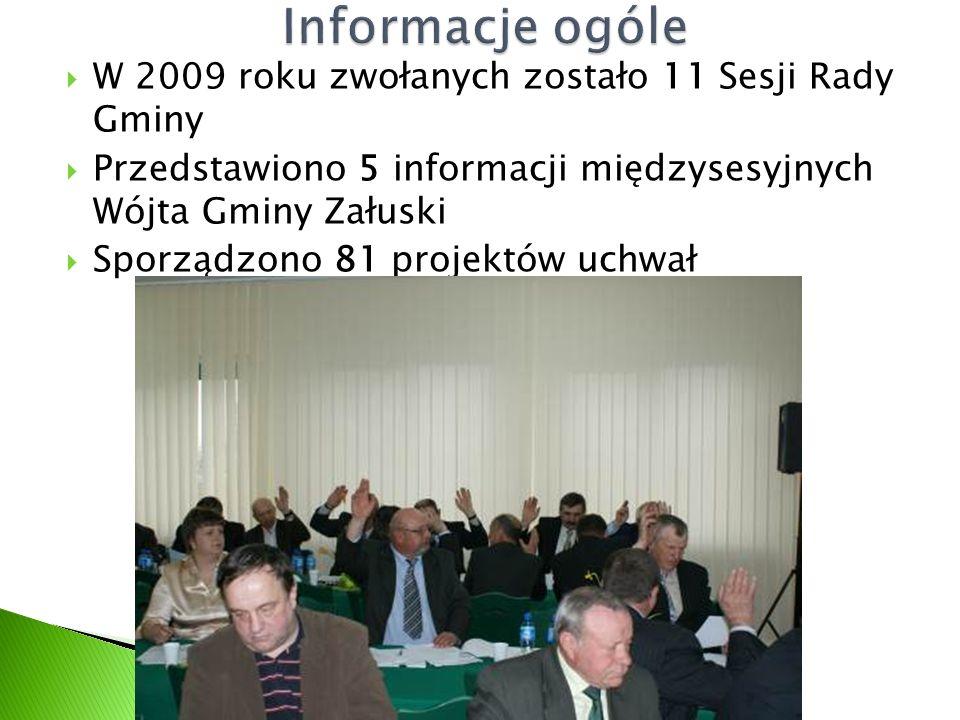  W 2009 roku zwołanych zostało 11 Sesji Rady Gminy  Przedstawiono 5 informacji międzysesyjnych Wójta Gminy Załuski  Sporządzono 81 projektów uchwał