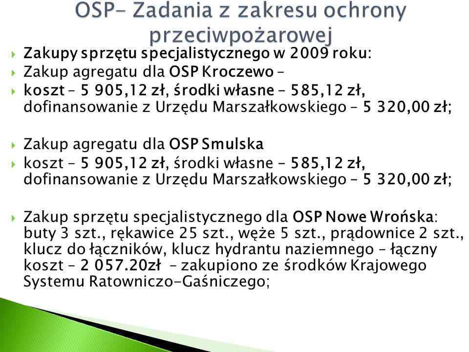  Zakupy sprzętu specjalistycznego w 2009 roku:  Zakup agregatu dla OSP Kroczewo –  koszt – 5 905,12 zł, środki własne – 585,12 zł, dofinansowanie z Urzędu Marszałkowskiego – 5 320,00 zł;  Zakup agregatu dla OSP Smulska  koszt – 5 905,12 zł, środki własne – 585,12 zł, dofinansowanie z Urzędu Marszałkowskiego – 5 320,00 zł;  Zakup sprzętu specjalistycznego dla OSP Nowe Wrońska: buty 3 szt., rękawice 25 szt., węże 5 szt., prądownice 2 szt., klucz do łączników, klucz hydrantu naziemnego – łączny koszt – 2 057.20zł – zakupiono ze środków Krajowego Systemu Ratowniczo-Gaśniczego;
