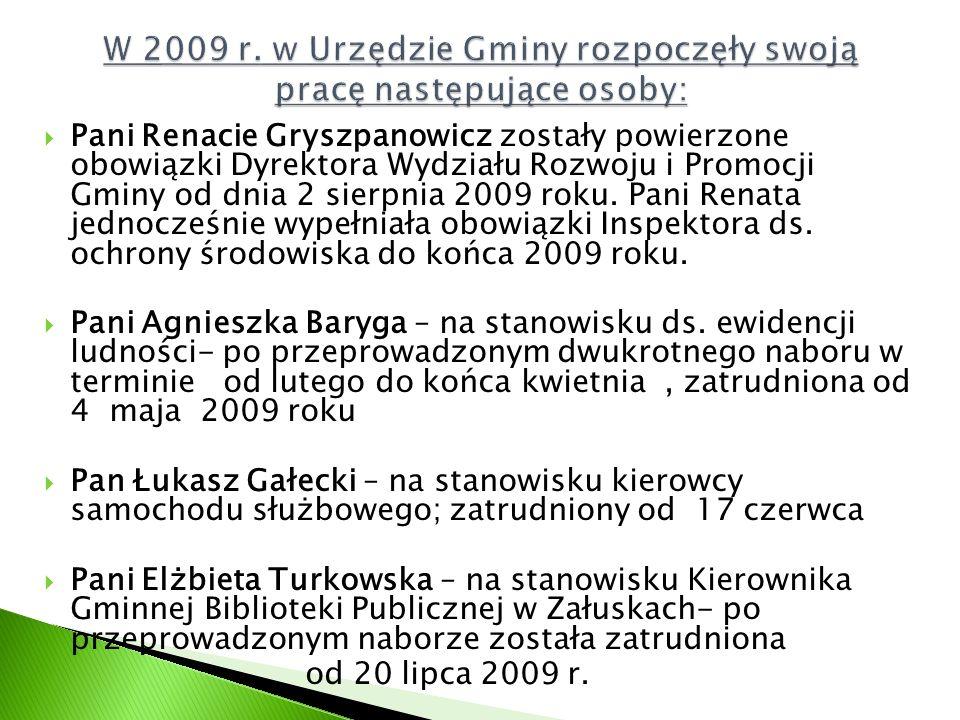  Pani Renacie Gryszpanowicz zostały powierzone obowiązki Dyrektora Wydziału Rozwoju i Promocji Gminy od dnia 2 sierpnia 2009 roku.