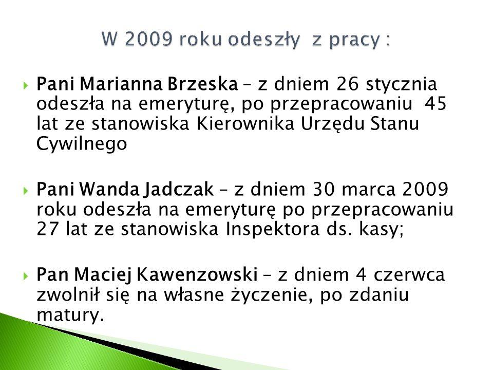  Pani Marianna Brzeska – z dniem 26 stycznia odeszła na emeryturę, po przepracowaniu 45 lat ze stanowiska Kierownika Urzędu Stanu Cywilnego  Pani Wanda Jadczak – z dniem 30 marca 2009 roku odeszła na emeryturę po przepracowaniu 27 lat ze stanowiska Inspektora ds.