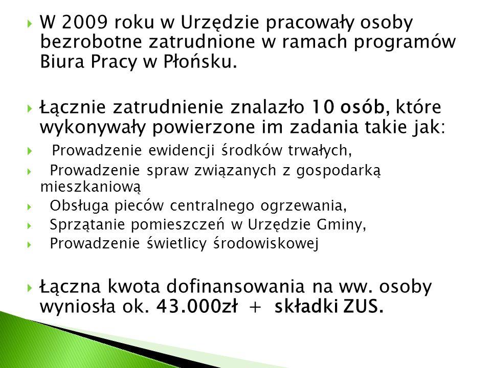  W 2009 roku w Urzędzie pracowały osoby bezrobotne zatrudnione w ramach programów Biura Pracy w Płońsku.