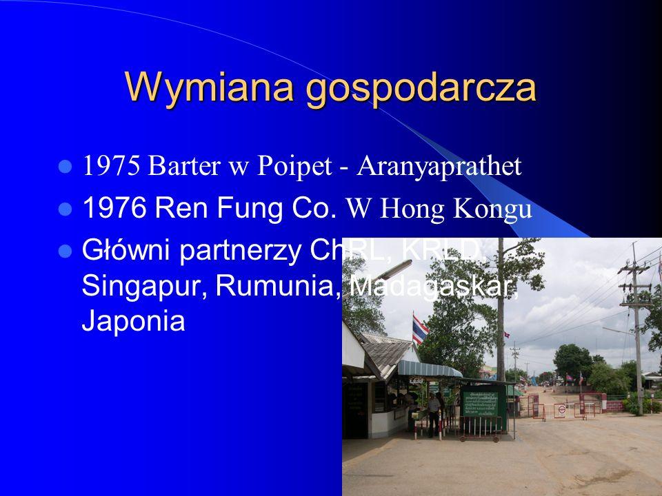 Wymiana gospodarcza 1975 Barter w Poipet - Aranyaprathet 1976 Ren Fung Co. W Hong Kongu Główni partnerzy ChRL, KRLD, Singapur, Rumunia, Madagaskar, Ja
