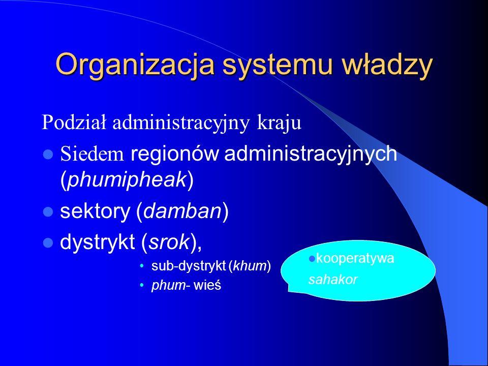 Podział administracyjny kraju Siedem regionów administracyjnych (phumipheak) sektory (damban) dystrykt (srok), sub-dystrykt (khum) phum- wieś kooperat