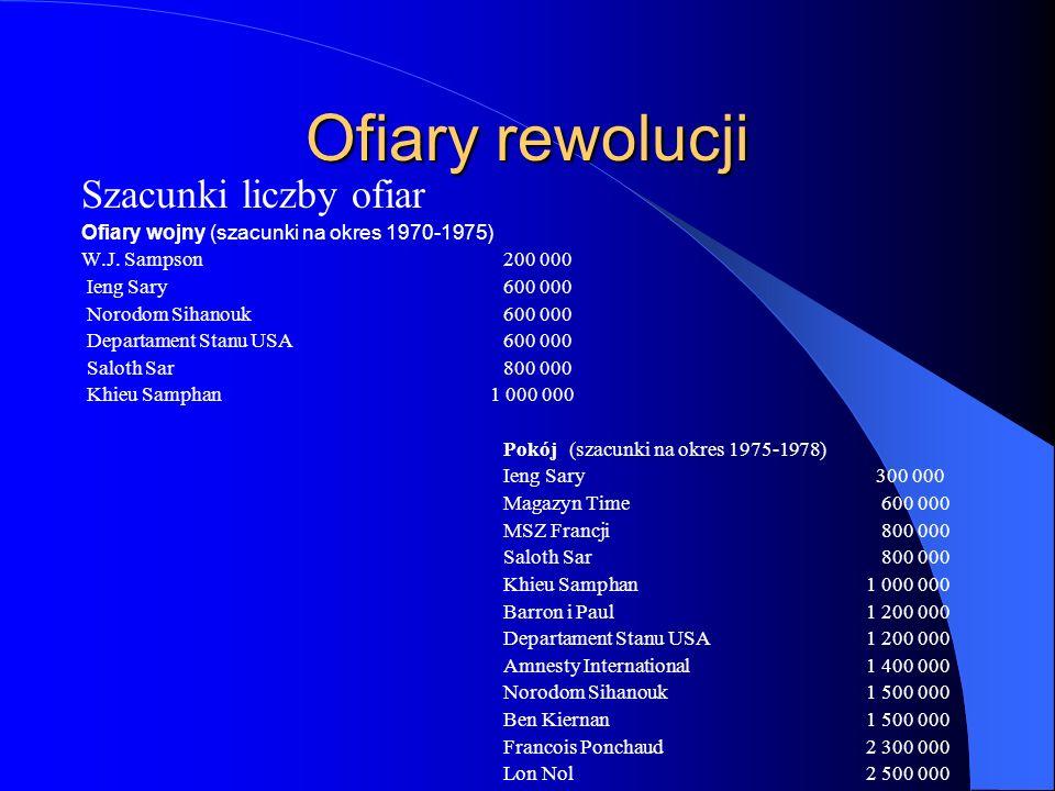 Ofiary rewolucji Szacunki liczby ofiar Ofiary wojny (szacunki na okres 1970-1975) W.J. Sampson200 000 Ieng Sary600 000 Norodom Sihanouk600 000 Departa