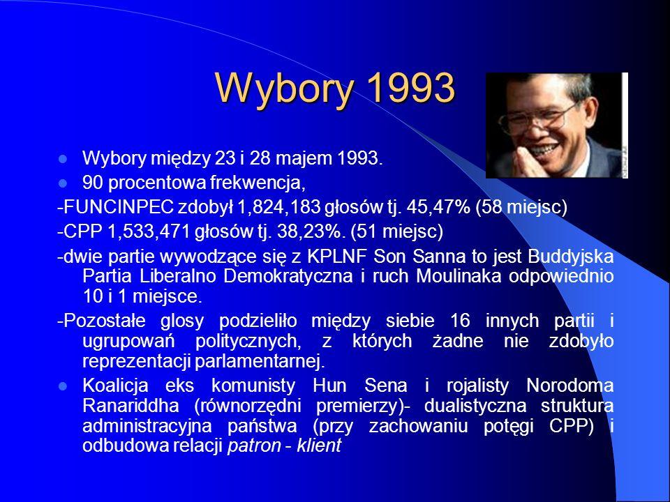 Wybory 1993 Wybory między 23 i 28 majem 1993. 90 procentowa frekwencja, -FUNCINPEC zdobył 1,824,183 głosów tj. 45,47% (58 miejsc) -CPP 1,533,471 głosó
