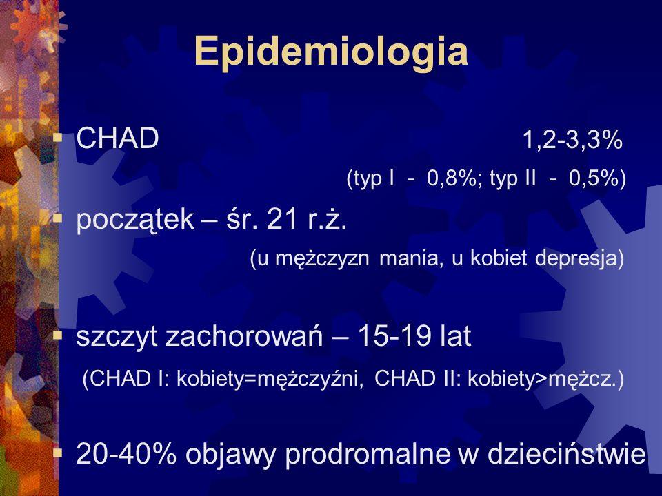 Epidemiologia  CHAD 1,2-3,3% (typ I - 0,8%; typ II - 0,5%)  początek – śr.
