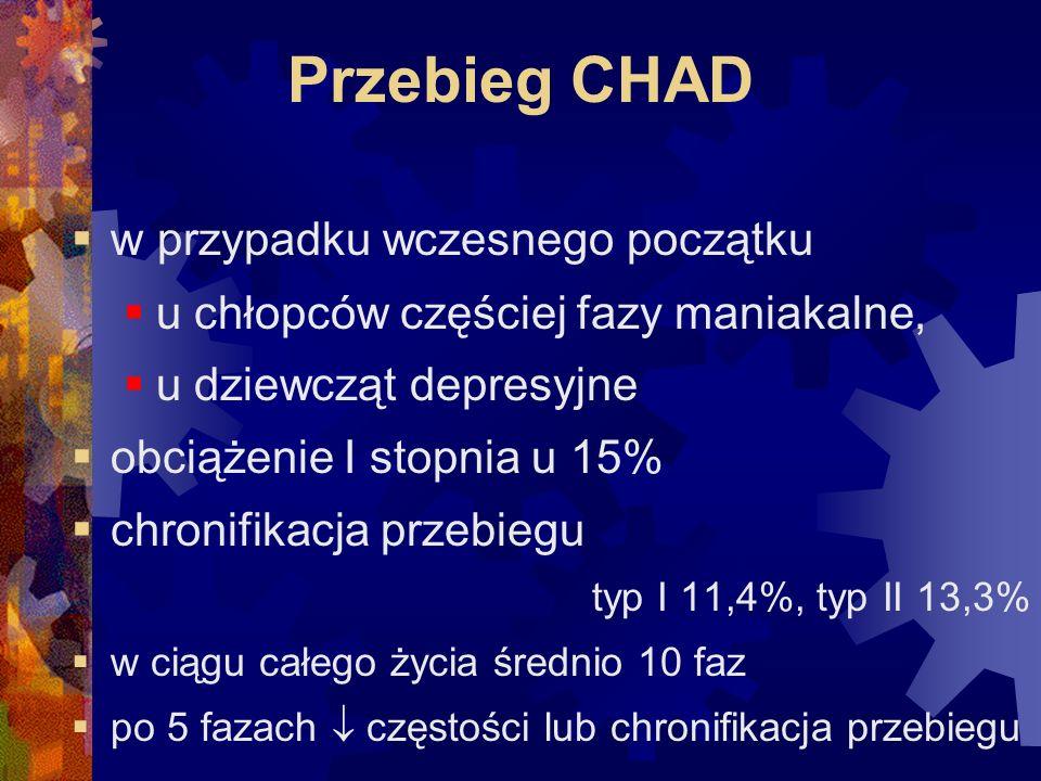 Przebieg CHAD  w przypadku wczesnego początku  u chłopców częściej fazy maniakalne,  u dziewcząt depresyjne  obciążenie I stopnia u 15%  chronifikacja przebiegu typ I 11,4%, typ II 13,3%  w ciągu całego życia średnio 10 faz  po 5 fazach  częstości lub chronifikacja przebiegu