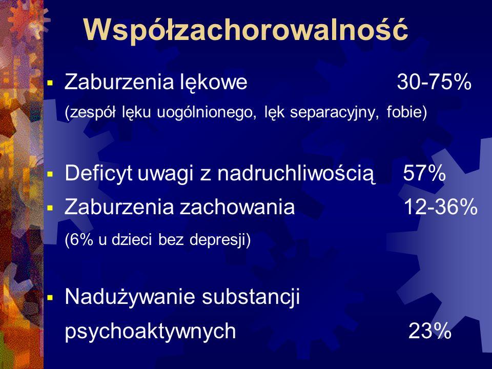 Współzachorowalność  Zaburzenia lękowe 30-75% (zespół lęku uogólnionego, lęk separacyjny, fobie)  Deficyt uwagi z nadruchliwością 57%  Zaburzenia zachowania 12-36% (6% u dzieci bez depresji)  Nadużywanie substancji psychoaktywnych 23%