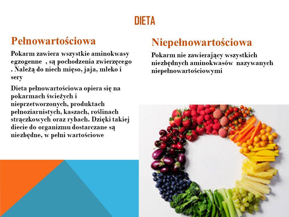 Pełnowartościowa Pokarm zawiera wszystkie aminokwasy egzogenne, s ą pochodzenia zwierz ę cego.