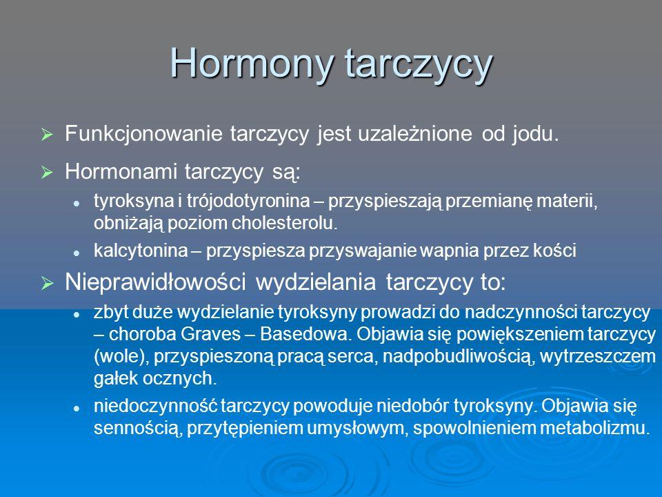 Hormony tarczycy   Funkcjonowanie tarczycy jest uzależnione od jodu.   Hormonami tarczycy są: tyroksyna i trójodotyronina – przyspieszają przemian