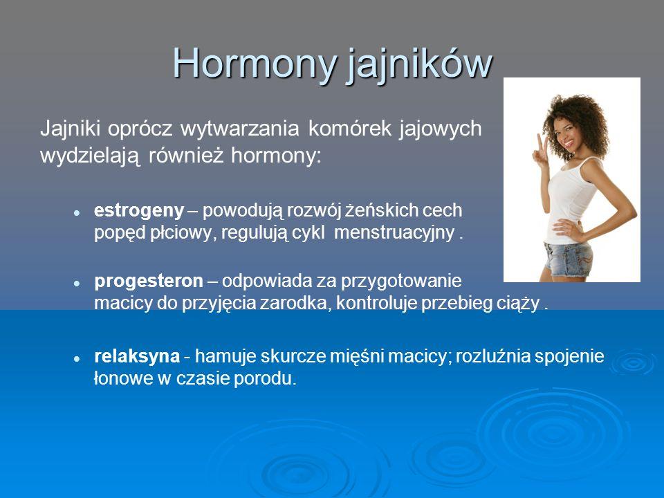 Hormony jajników Jajniki oprócz wytwarzania komórek jajowych wydzielają również hormony: estrogeny – powodują rozwój żeńskich cech płciowych, popęd płciowy, regulują cykl menstruacyjny.