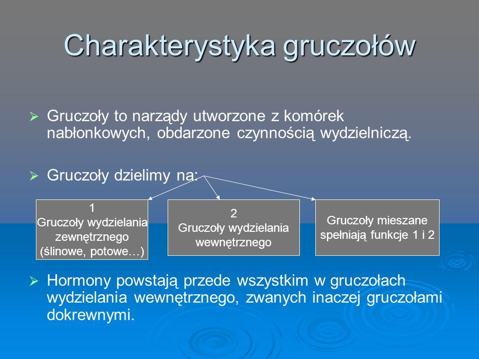 Charakterystyka gruczołów   Gruczoły to narządy utworzone z komórek nabłonkowych, obdarzone czynnością wydzielniczą.   Gruczoły dzielimy na:   H