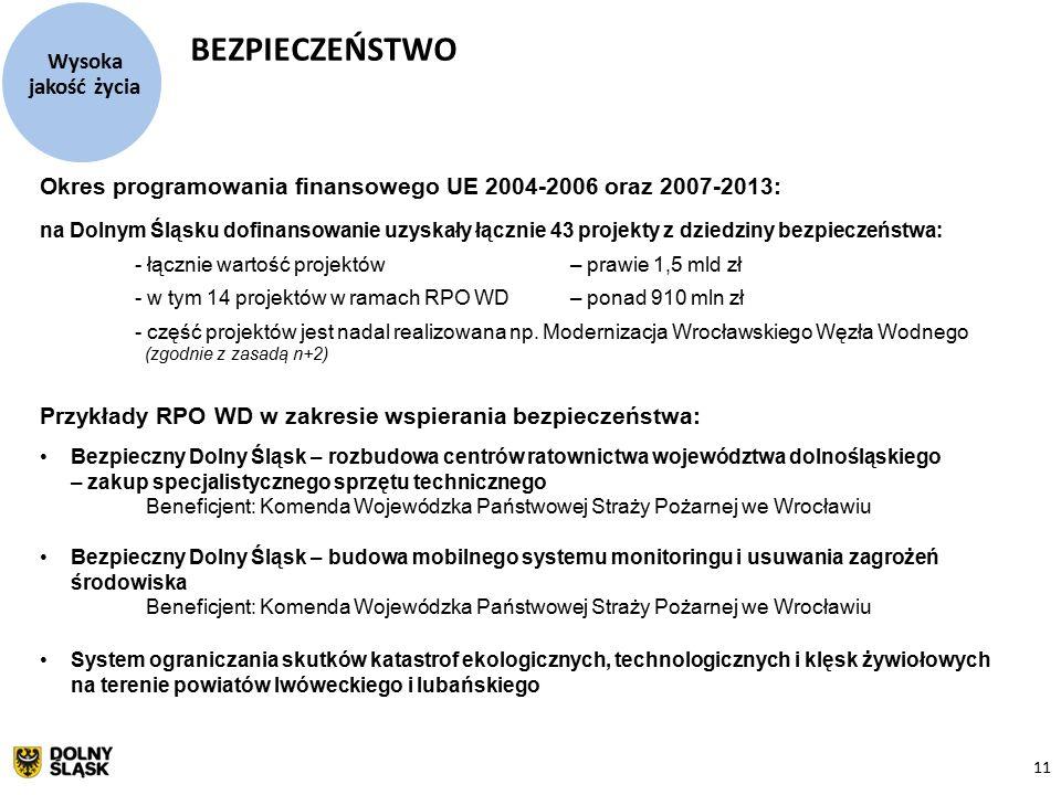 11 Okres programowania finansowego UE 2004-2006 oraz 2007-2013: na Dolnym Śląsku dofinansowanie uzyskały łącznie 43 projekty z dziedziny bezpieczeństwa: - łącznie wartość projektów – prawie 1,5 mld zł - w tym 14 projektów w ramach RPO WD – ponad 910 mln zł - część projektów jest nadal realizowana np.