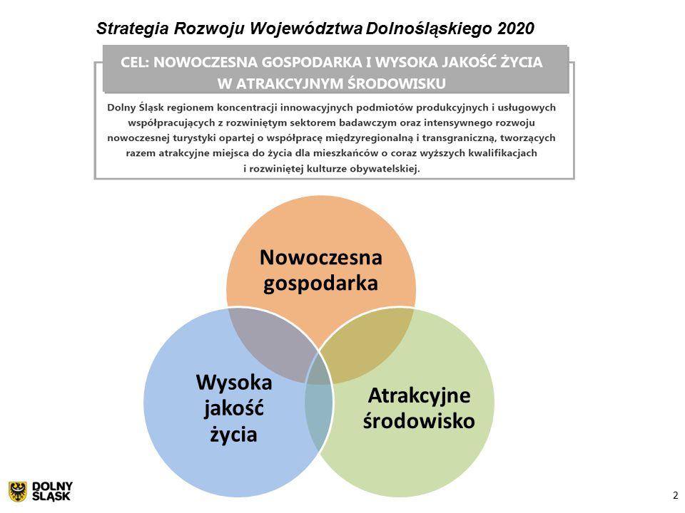 2 Nowoczesna gospodarka Atrakcyjne środowisko Wysoka jakość życia Strategia Rozwoju Województwa Dolnośląskiego 2020