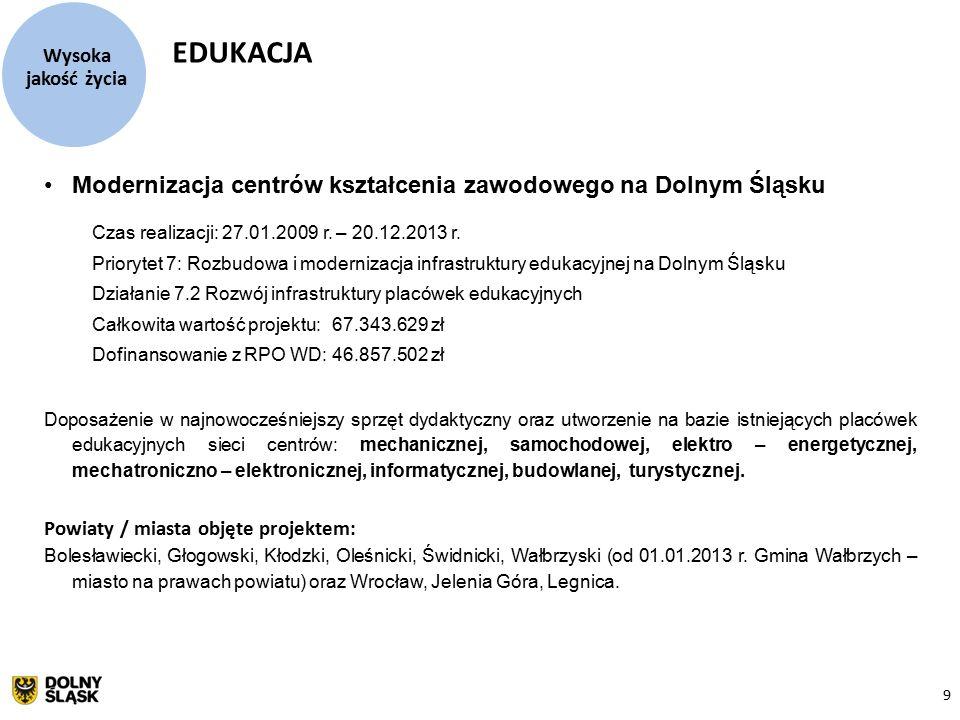 9 EDUKACJA Wysoka jakość życia Modernizacja centrów kształcenia zawodowego na Dolnym Śląsku Czas realizacji: 27.01.2009 r.