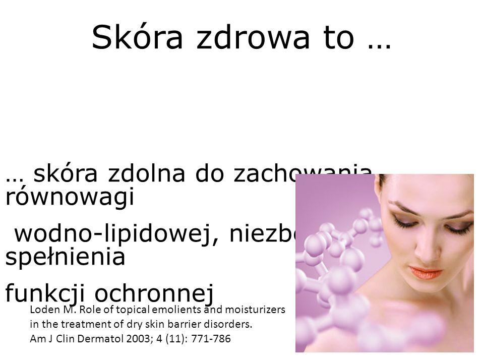 Typy suchej skóry  skóra sucha odwodniona - niedobór wydzielania potu, wzrost jego parowania przy braku NMF  skóra sucha odtłuszczona - utrata polarnych hydrofilowych tłuszczów ( zaburzenie wydzielania łoju, działanie silnych detergentów )