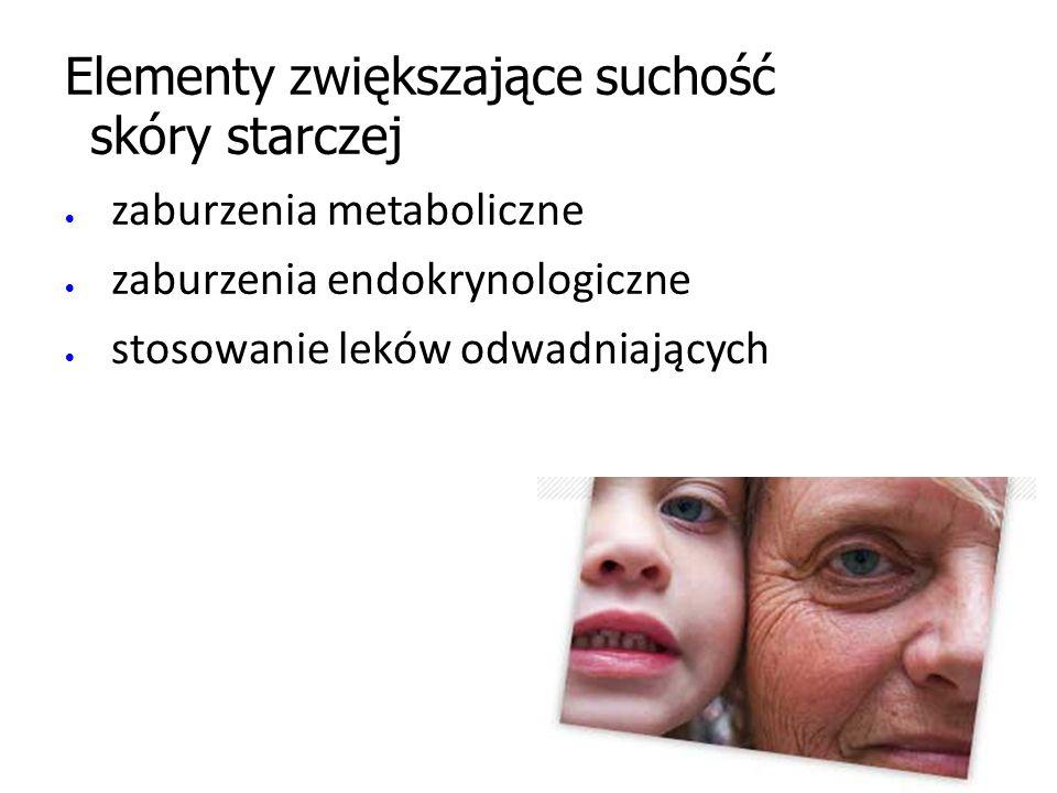 Elementy zwiększające suchość skóry starczej  zaburzenia metaboliczne  zaburzenia endokrynologiczne  stosowanie leków odwadniających
