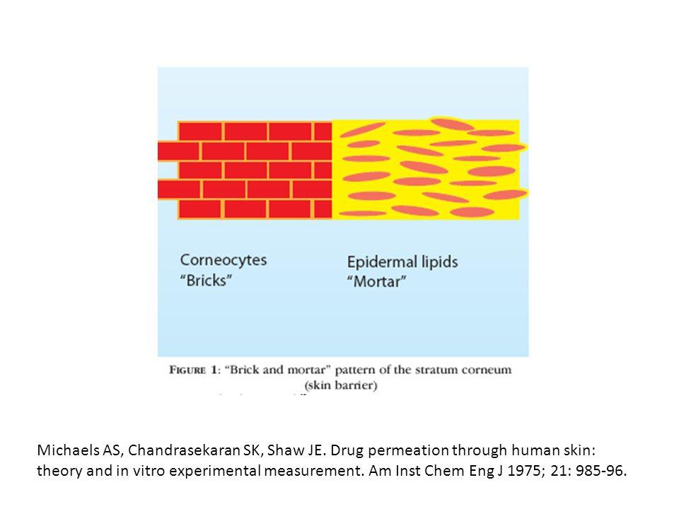 Czynniki endogenne genetycznie uwarunkowane zaburzenia rogowacenia ( rybia łuska, rogowacenie mieszkowe, atopowe zapalenie skóry ) różne postacie wyprysku łuszczyca pieluszkowe zapalenie skóry choroby ogólnoustrojowe ( cukrzyca, niewydolność nerek, nadczynność tarczycy, nowotwory narządów wewnętrznych ) naturalny proces starzenia skóry.