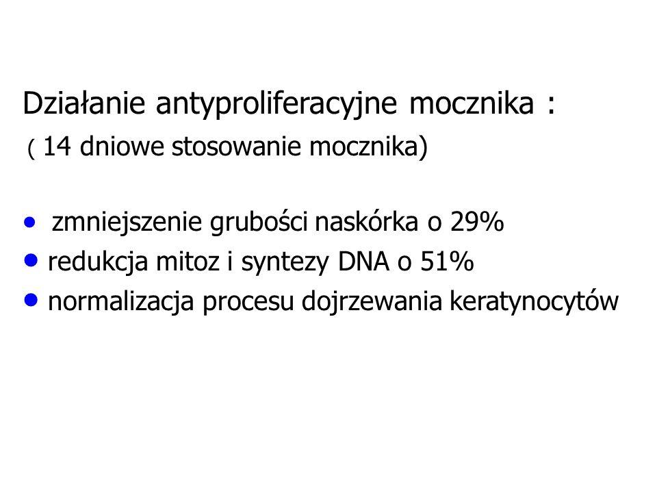 Działanie antyproliferacyjne mocznika : ( 14 dniowe stosowanie mocznika)  zmniejszenie grubości naskórka o 29%  redukcja mitoz i syntezy DNA o 51%  normalizacja procesu dojrzewania keratynocytów