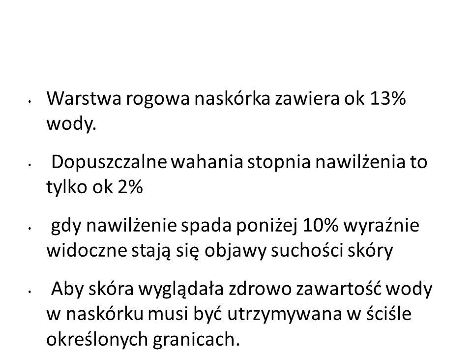 Idealna pielęgnacja Zmniejszanie TEWL* Odbudowywanie lipidów Nawilżanie TEWL* *Trans Epidermal Water Loss Łagodzenie podrażnień Odwodnienie naskórka Zwiększenie przepuszczalności Utrata lipidów międzykorneocytalnych Świąd Skóra sucha
