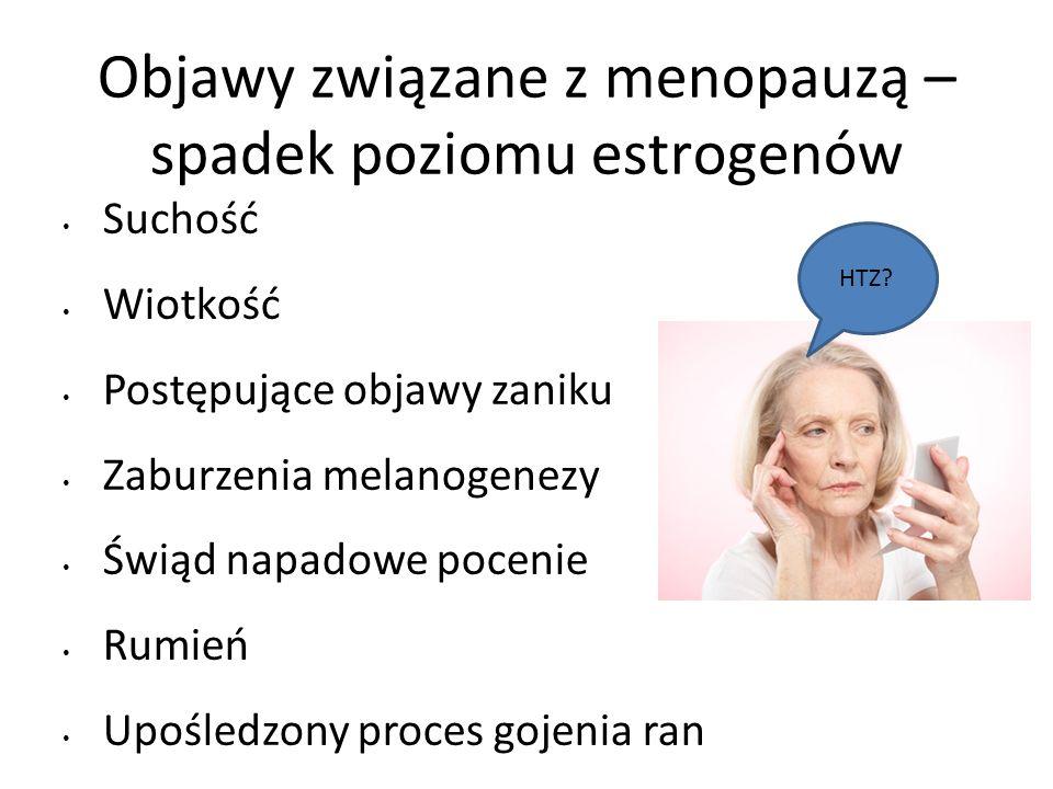 Objawy związane z menopauzą – spadek poziomu estrogenów Suchość Wiotkość Postępujące objawy zaniku Zaburzenia melanogenezy Świąd napadowe pocenie Rumień Upośledzony proces gojenia ran HTZ