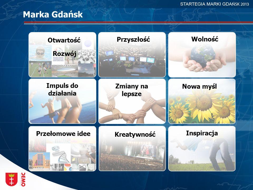 Przyszłość Rozwój Zmiany na lepsze Wolność Przełomowe idee Inspiracja Marka Gdańsk Otwartość Nowa myśl Kreatywność Impuls do działania