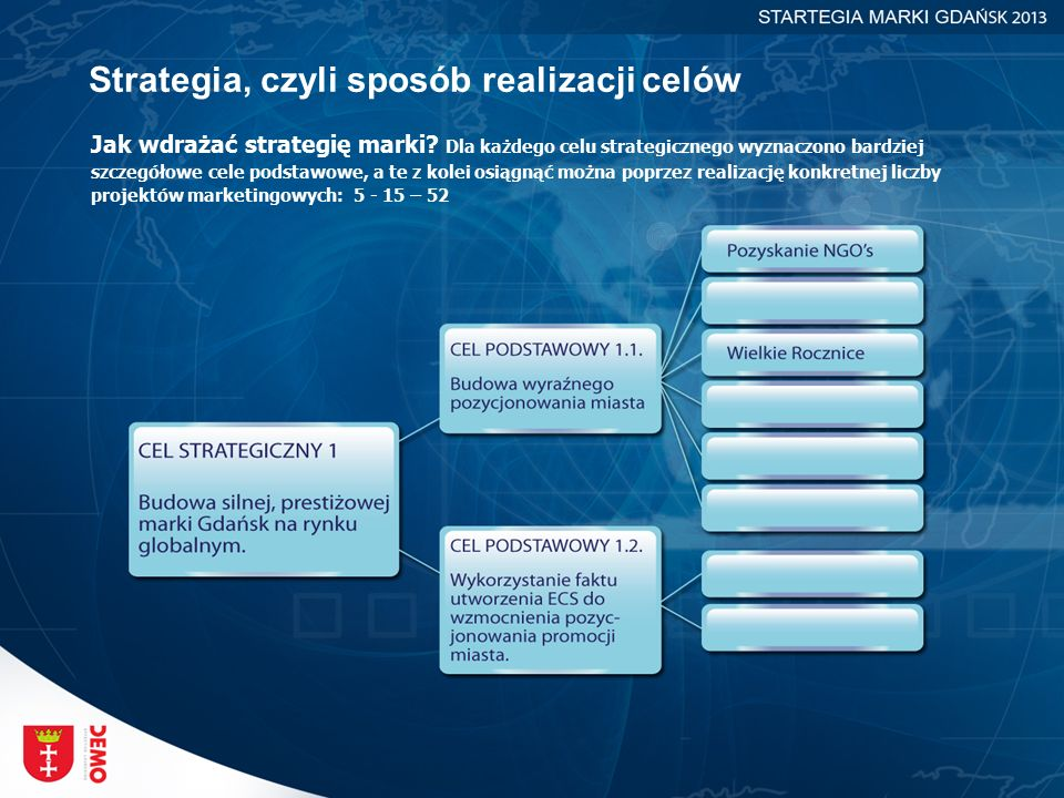Strategia, czyli sposób realizacji celów Jak wdrażać strategię marki? Dla każdego celu strategicznego wyznaczono bardziej szczegółowe cele podstawowe,