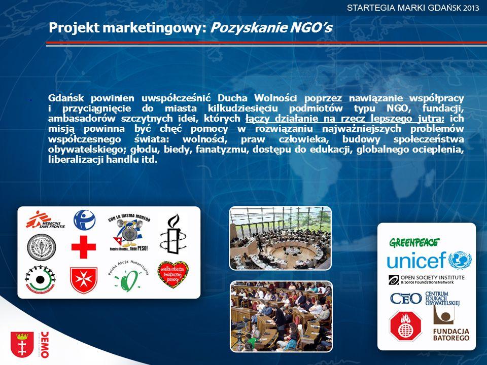 Projekt marketingowy: Pozyskanie NGO's  Gdańsk powinien uwspółcześnić Ducha Wolności poprzez nawiązanie współpracy i przyciągnięcie do miasta kilkudziesięciu podmiotów typu NGO, fundacji, ambasadorów szczytnych idei, których łączy działanie na rzecz lepszego jutra; ich misją powinna być chęć pomocy w rozwiązaniu najważniejszych problemów współczesnego świata: wolności, praw człowieka, budowy społeczeństwa obywatelskiego; głodu, biedy, fanatyzmu, dostępu do edukacji, globalnego ocieplenia, liberalizacji handlu itd.