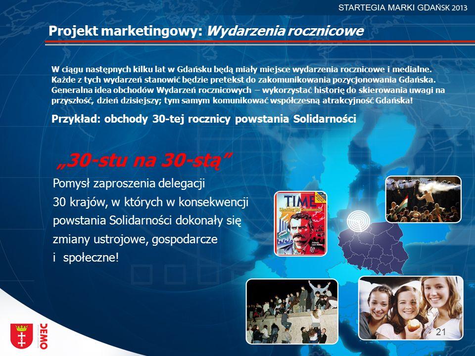 21 Projekt marketingowy: Wydarzenia rocznicowe W ciągu następnych kilku lat w Gdańsku będą miały miejsce wydarzenia rocznicowe i medialne. Każde z tyc
