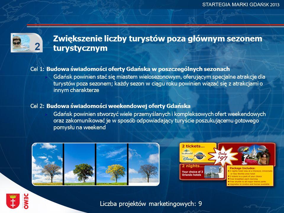 Zwiększenie liczby turystów poza głównym sezonem turystycznym Cel 1: Budowa świadomości oferty Gdańska w poszczególnych sezonach  Gdańsk powinien stać się miastem wielosezonowym, oferującym specjalne atrakcje dla turystów poza sezonem; każdy sezon w ciągu roku powinien wiązać się z atrakcjami o innym charakterze Cel 2: Budowa świadomości weekendowej oferty Gdańska  Gdańsk powinien stworzyć wiele przemyślanych i kompleksowych ofert weekendowych oraz zakomunikować je w sposób odpowiadający turyście poszukującemu gotowego pomysłu na weekend Liczba projektów marketingowych: 9