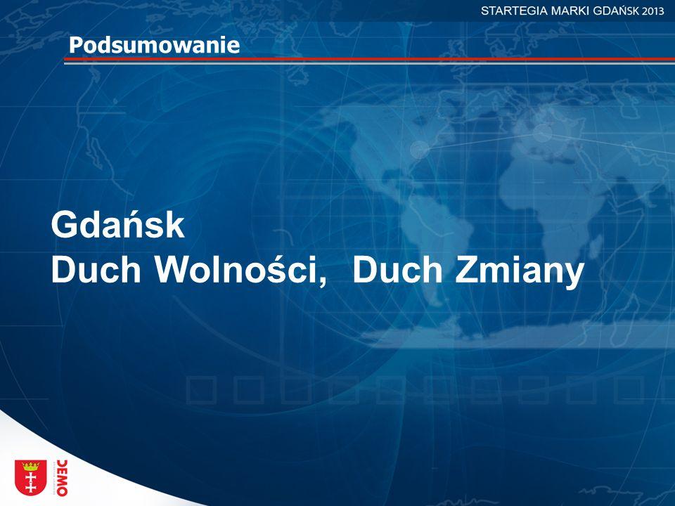 Gdańsk Duch Wolności, Duch Zmiany Podsumowanie