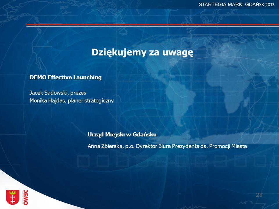 28 Dziękujemy za uwagę Urząd Miejski w Gdańsku Anna Zbierska, p.o. Dyrektor Biura Prezydenta ds. Promocji Miasta DEMO Effective Launching Jacek Sadows
