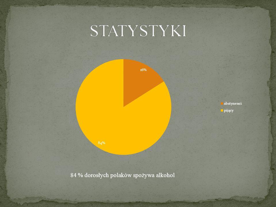 84 % dorosłych polaków spożywa alkohol
