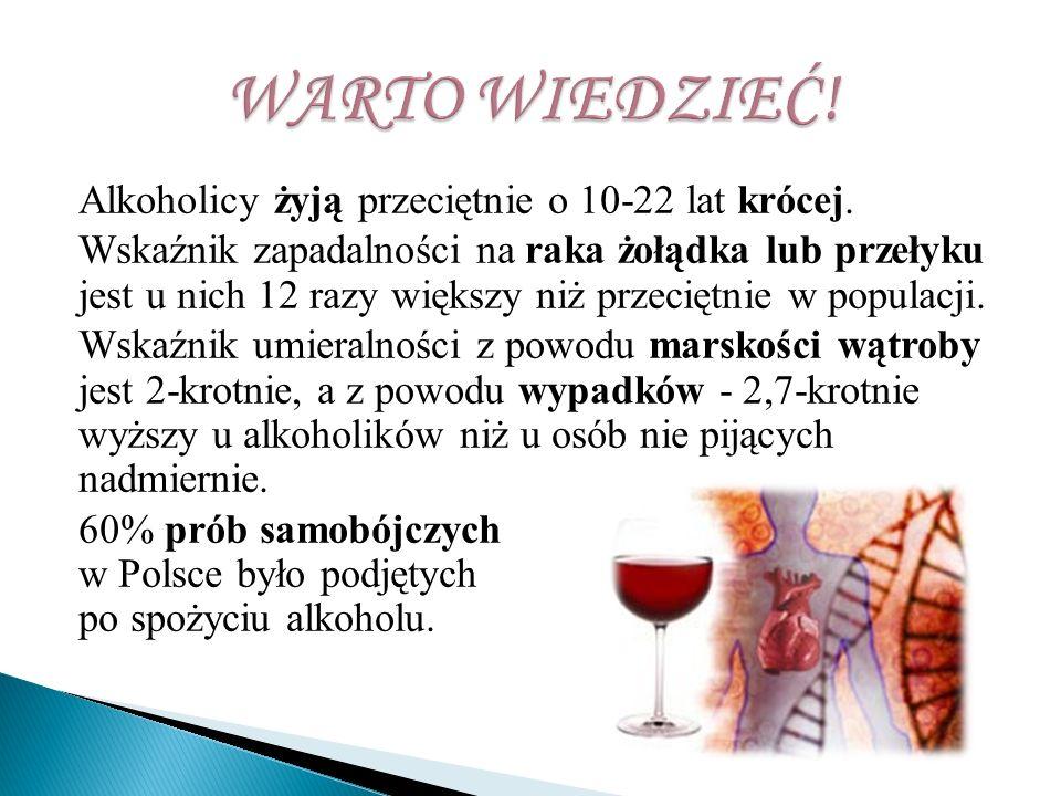 Alkoholicy żyją przeciętnie o 10-22 lat krócej. Wskaźnik zapadalności na raka żołądka lub przełyku jest u nich 12 razy większy niż przeciętnie w popul