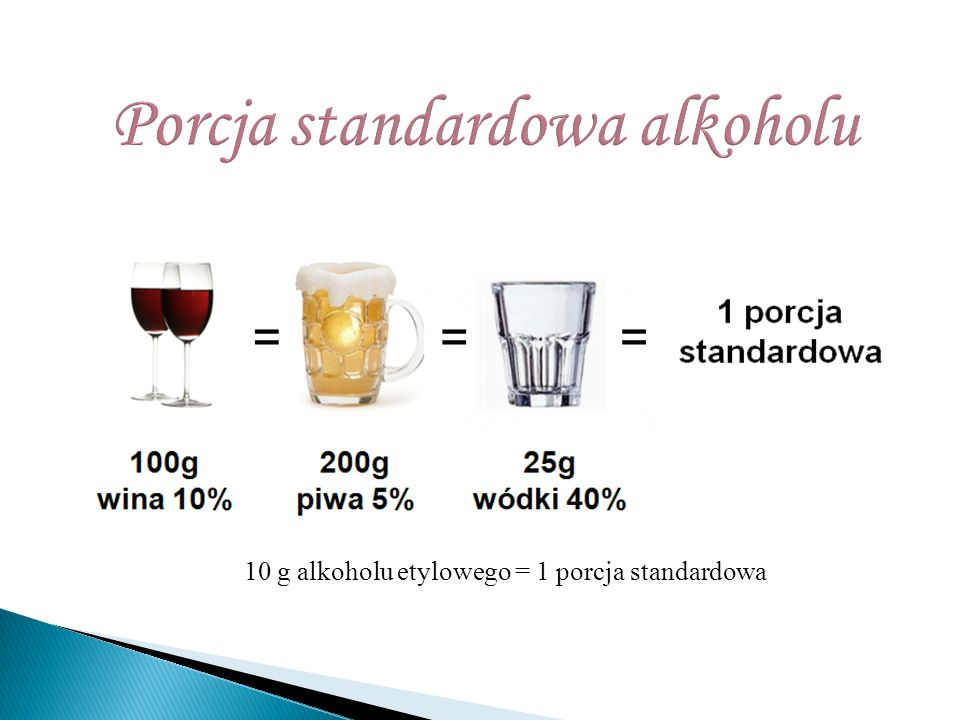 """Szybkość rozkładu alkoholu wynosi u mężczyznu kobiet 10 – 12g na godzinę 8 – 10g na godzinę   Oznacza to, że w ciągu jednej godziny wątroba """"spala około jednej porcji standardowej alkoholu."""