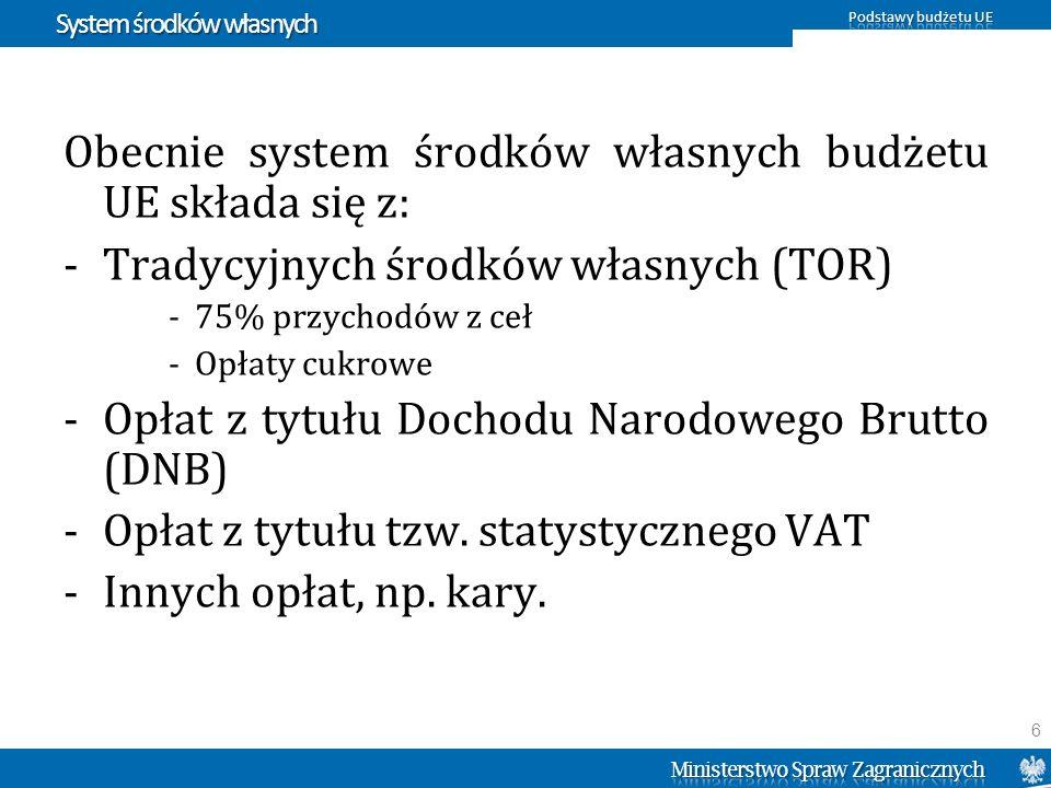 Instrument obejmuje programy: Krajowe Regionalne Inter- regionalne (np.