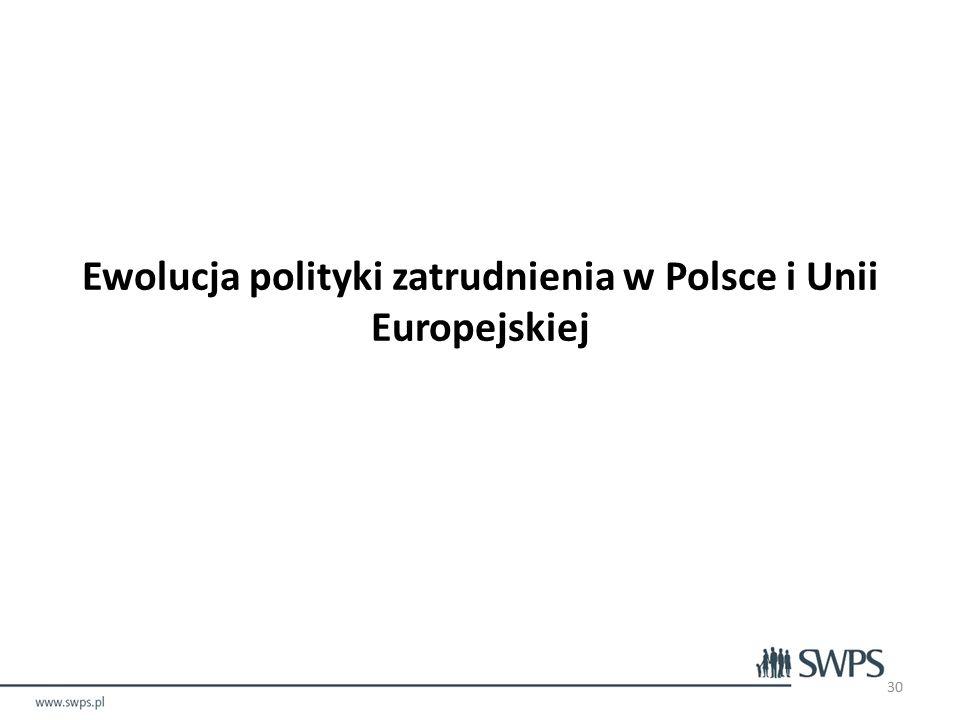 Ewolucja polityki zatrudnienia w Polsce i Unii Europejskiej 30