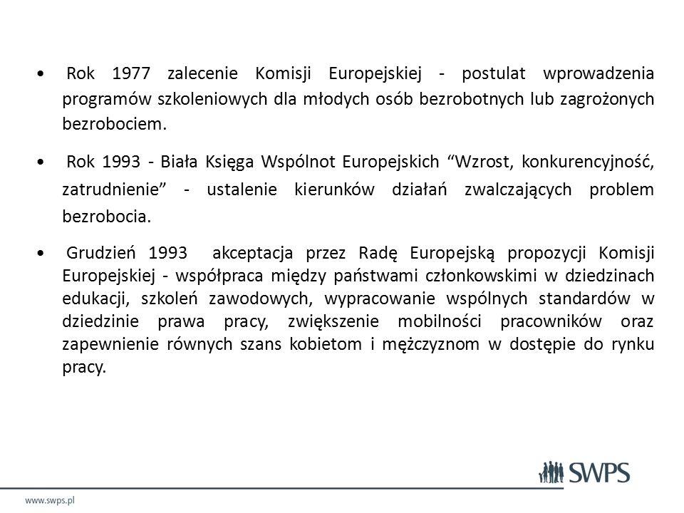 Podejmowane działania Rok 1977 zalecenie Komisji Europejskiej - postulat wprowadzenia programów szkoleniowych dla młodych osób bezrobotnych lub zagrożonych bezrobociem.