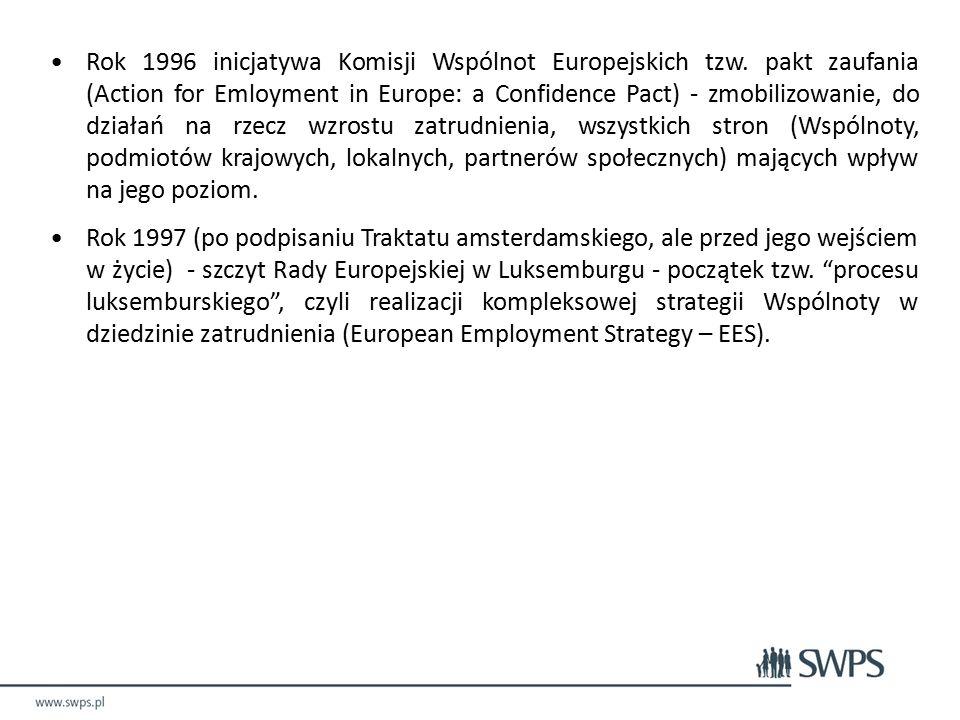 Rok 1996 inicjatywa Komisji Wspólnot Europejskich tzw.