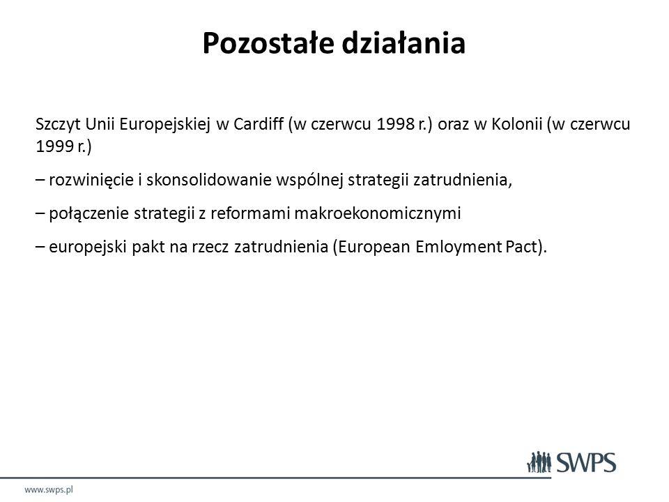 Pozostałe działania Szczyt Unii Europejskiej w Cardiff (w czerwcu 1998 r.) oraz w Kolonii (w czerwcu 1999 r.) – rozwinięcie i skonsolidowanie wspólnej strategii zatrudnienia, – połączenie strategii z reformami makroekonomicznymi – europejski pakt na rzecz zatrudnienia (European Emloyment Pact).