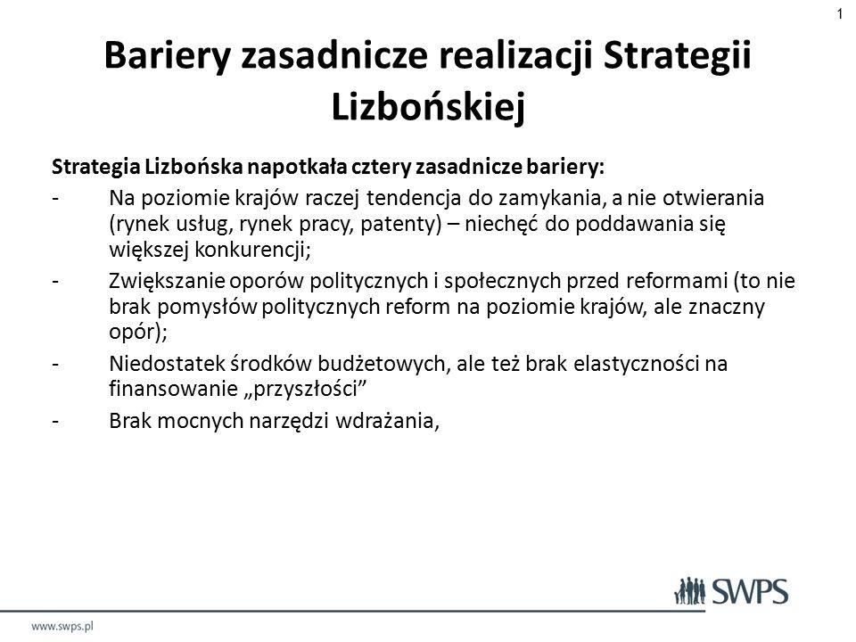 """Bariery zasadnicze realizacji Strategii Lizbońskiej 1 Strategia Lizbońska napotkała cztery zasadnicze bariery: -Na poziomie krajów raczej tendencja do zamykania, a nie otwierania (rynek usług, rynek pracy, patenty) – niechęć do poddawania się większej konkurencji; -Zwiększanie oporów politycznych i społecznych przed reformami (to nie brak pomysłów politycznych reform na poziomie krajów, ale znaczny opór); -Niedostatek środków budżetowych, ale też brak elastyczności na finansowanie """"przyszłości -Brak mocnych narzędzi wdrażania,"""