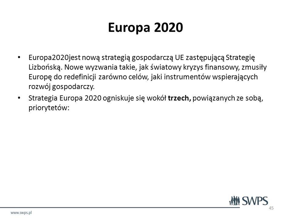 Europa 2020 Europa2020jest nową strategią gospodarczą UE zastępującą Strategię Lizbońską.